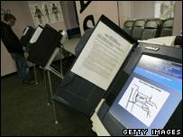 Voting machie