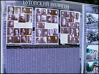 Victims of the Stalinist repression