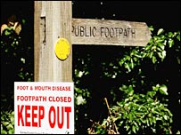 Footpath closure sign