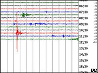 British Geological Survey photo of the seismograph showing a tremor that hit Manchester earlier this month
