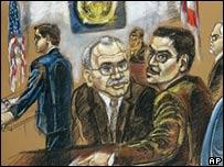 Dibujo del proceso judicial