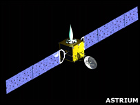 Apex spacecraft (Astrium)