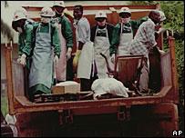 Ebola outbreak in Kikwit DR Congo in 1995