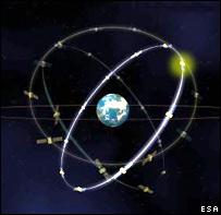 Representación gráfica de la constelación de satélites de Galileo. Imagen ESA