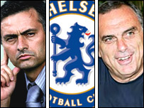 Avram Grant was at Portsmouth before joining Chelsea