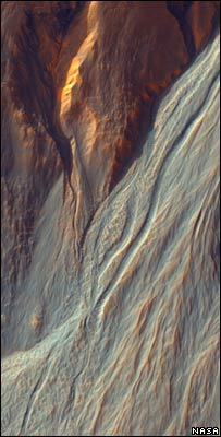 Gullies on Mars (Nasa)