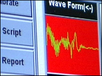 voice-risk analyser software