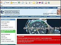 Sitio de Transparencia Internacional
