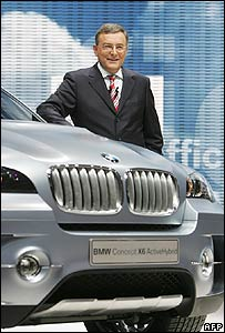 BMW: Currency Hedging 2007 Harvard Case Solution & Analysis