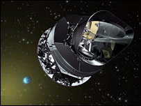 Planck space observatory. Image: Esa.