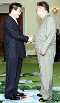 لقاء زعيمي الكوريتين