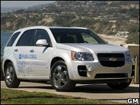 Chevrolet Equinox SUV (General Motors)