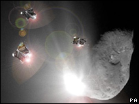 Mirrors tackling an asteroid