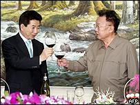 South Korean President Roh Moo-Hyun (L) and North Korean Leader Kim Jong-Il