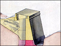 Original architects sketch of wall and sea defences