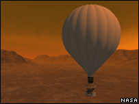 Titan balloon (Nasa)