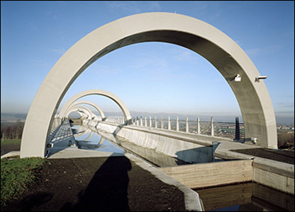 The Falkirk Wheel (Crown Copyright RCAHMS)