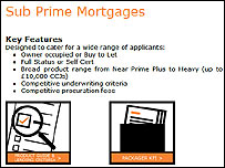 The Mortgage Works website