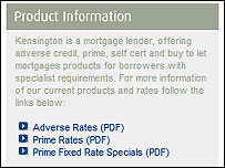 Kensington Mortgages website
