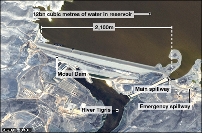annotated image of Mosul Dam