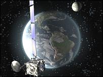 Rosetta (Esa)