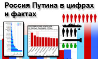 Посмотреть статистику