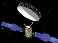 Alphasat concept (Astrium)