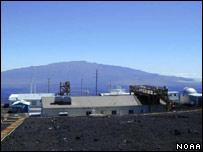Mauna Loa (Noaa)