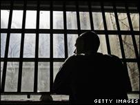 anonymous prisoner