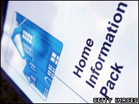 The front of a Home Information Pack