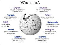 Screengrab of Wikipedia homepage, Wiki Media Foundation