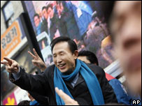 Lee Myung-bak gestures to supporters in Seoul, 18/12