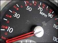 Speedometer, Eyewire