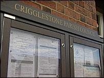 Crigglestone Parish Council