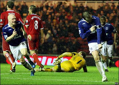 James McFadden and Andrew Johnson celebrate Everton's winner