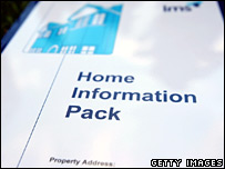 A Home Information Pack