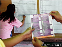 Votes are counted in Bangkok, Thailand (23/12/2007)