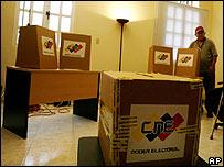 Votación por el referendo en Venezuela