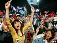 Supporters of Nationalist Party in Taipei county, 11 Jan 2008