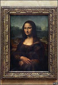 El cuadro Mona Lisa, de Leonardo da Vinci, Museo del Louvre