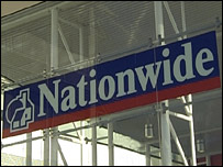 Nationwide Head Office