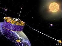 Cluster satellites. Image: Esa.