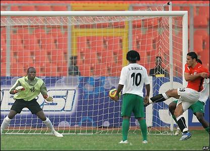 Zaki scores for Egypt