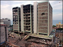 Central bank shell 1996