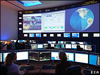 Columbus control room (Esa)