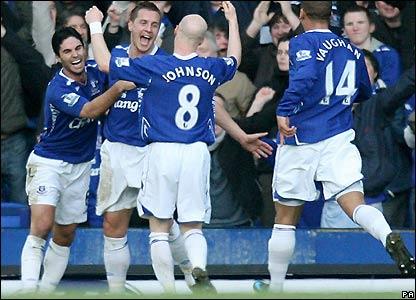 Everton celebrate the goal