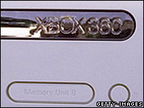Front of an Xbox 360