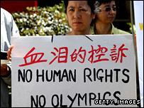 Beijing Olympics protestors