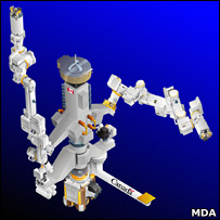Dextre. Image: The Canadian Space Agency (http://www.space.gc.ca)