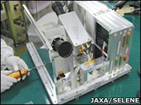HD camera (Jaxa)